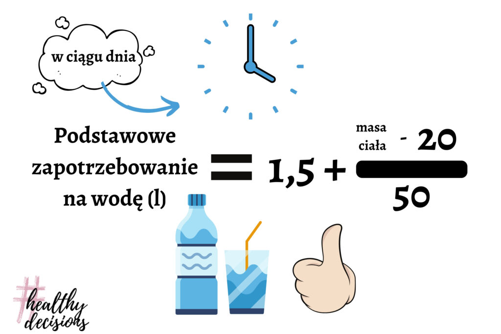 Podstawowe zapotrzebowanie na wodę -