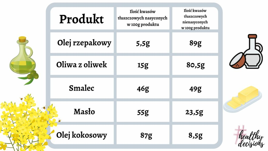 Produkt -