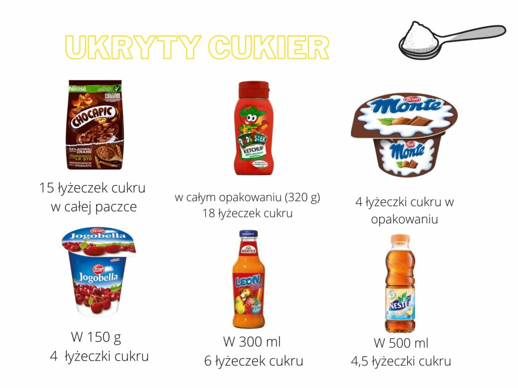W czym kryje się cukier?