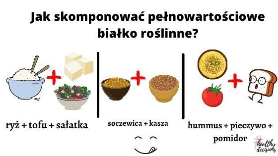 Jak skomponować pełnowartościowe białko? tofu, ryż, kasza, soczewica, pomidor, hummus