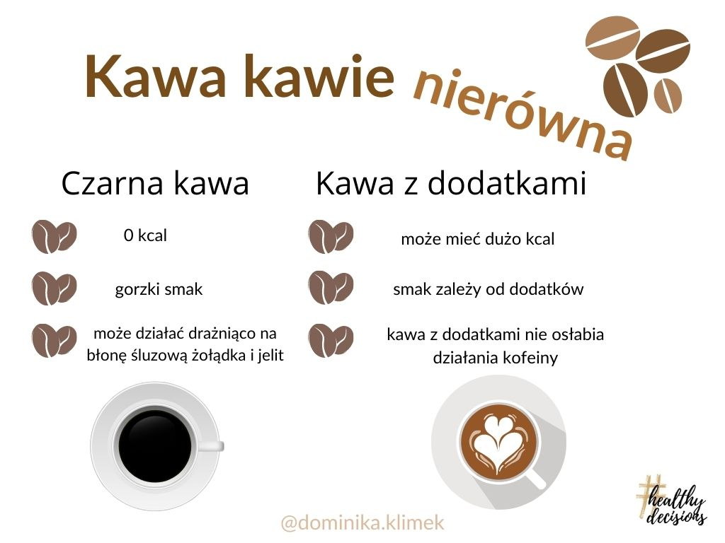 Kawa czarna a kawa z dodatkami porównanie