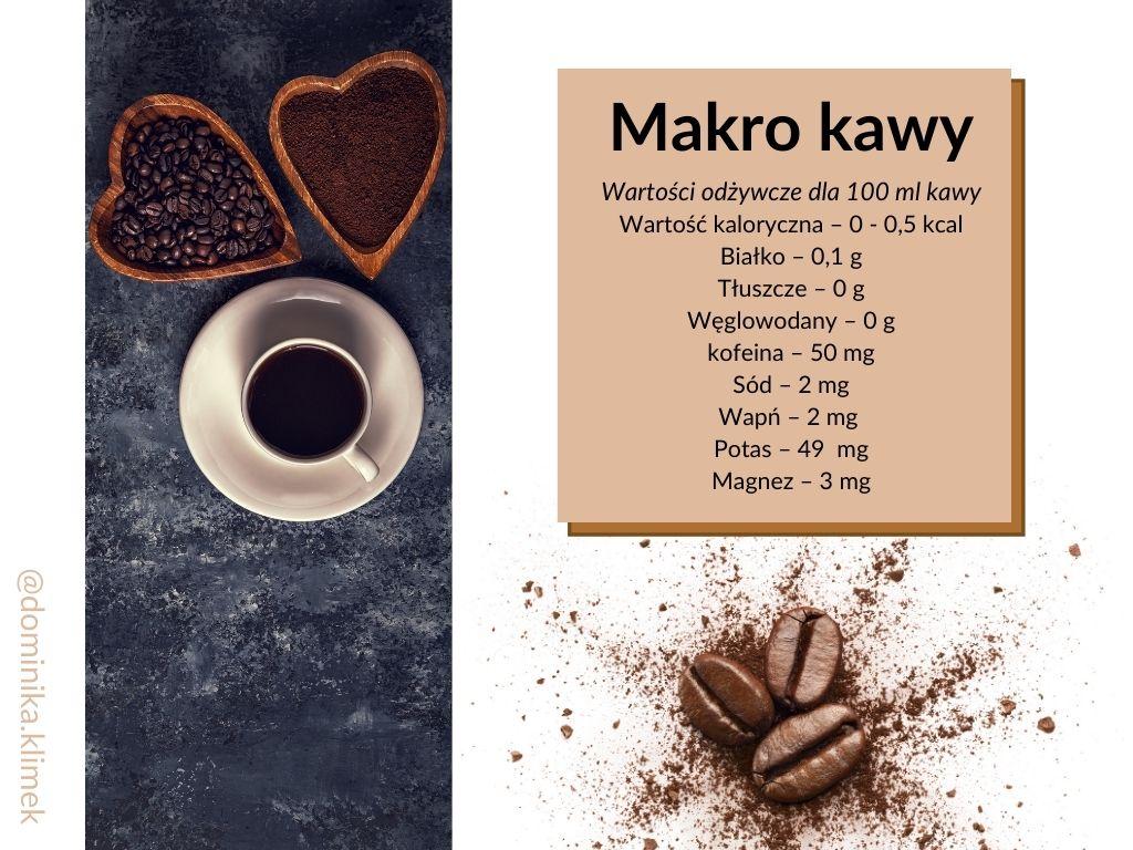 Makro kawy