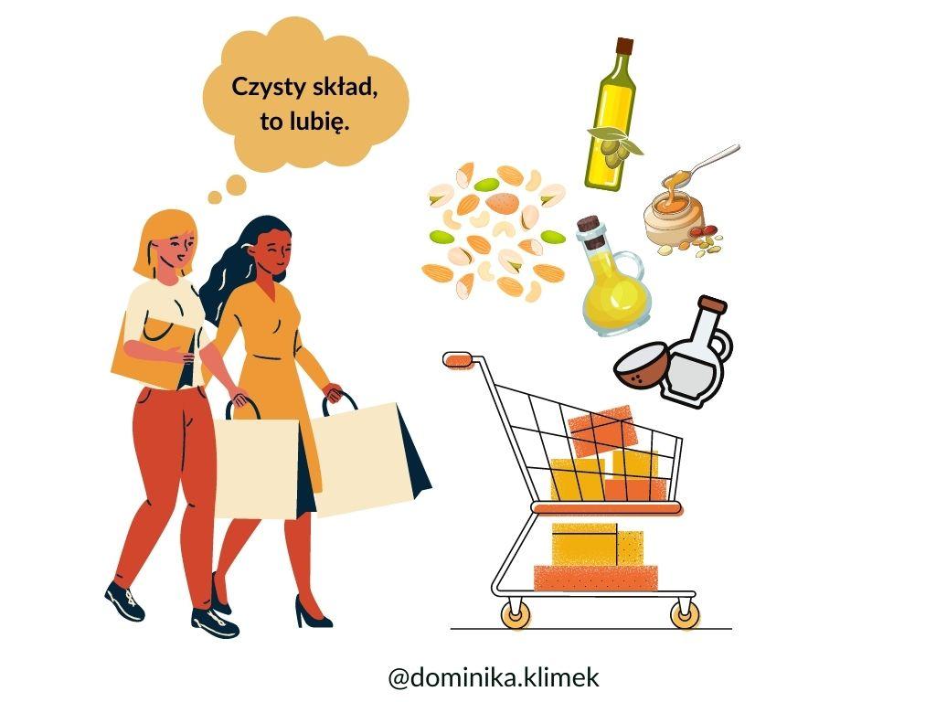 zdrowe tłuszcze, oliwa z oliwek, masło orzechowe, Jak zdrowo przytyć?