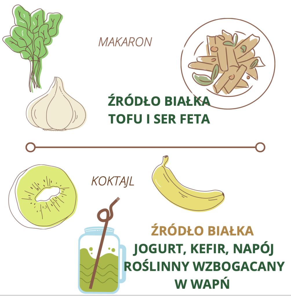 makaron ze szpinakiem i tofu niski ing indeks glikemiczny koktajl żródło wapnia
